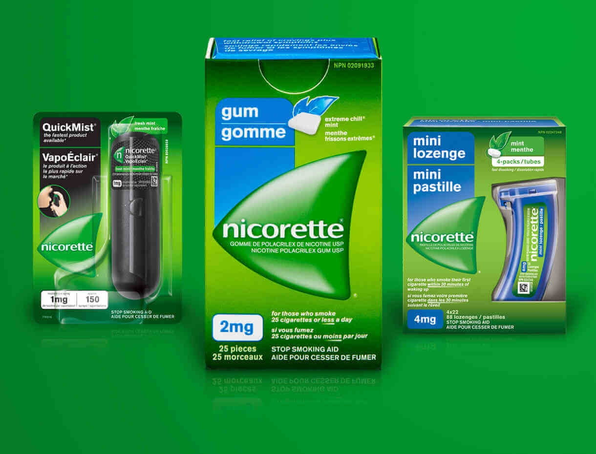 NICORETTE® Products